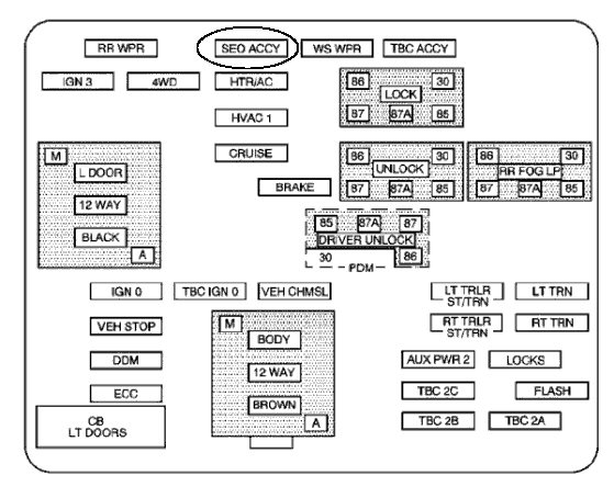 fuse box diagram for 1999 hummer h1 fuse automotive wiring diagrams description fuse1 fuse box diagram for hummer h